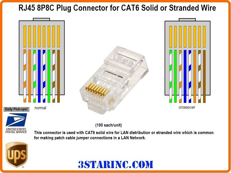 cat6 patch cable wiring diagram code alarm ca1051 crimping rj 45 with a networking if