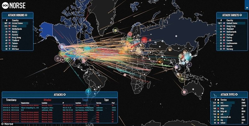 cyber attack maps real