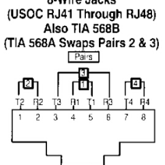 Rj45 Cable Wiring T568b Straight Through Jeep Wrangler Jl Diagram Solved Type A B Networking Here