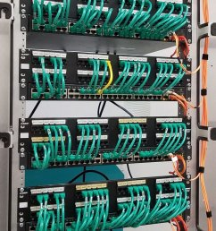 wiring a network rack wiring diagram data val wiring a network rack [ 800 x 2104 Pixel ]