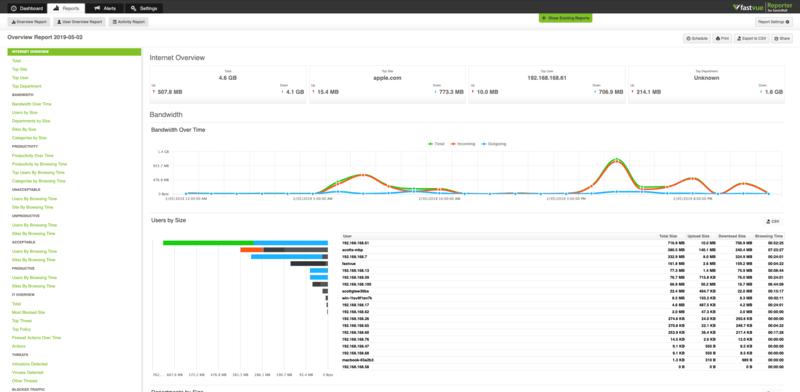 Unifi Security Gateway Pro behind a Sonicwall NSA3600 firewall - Spiceworks
