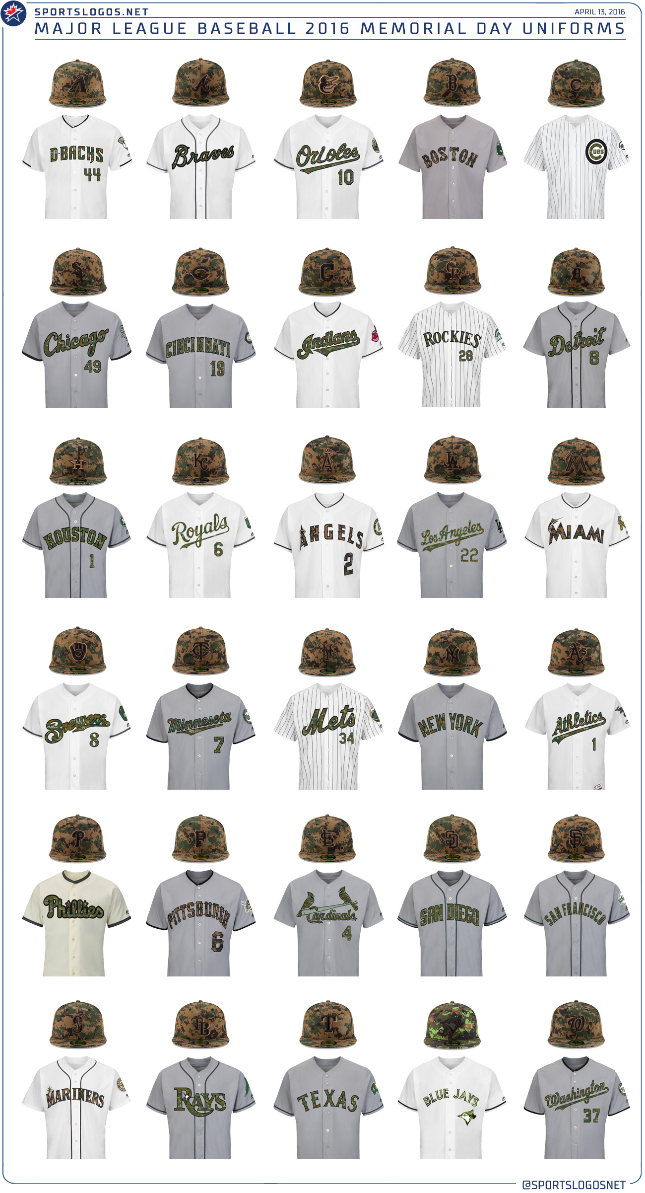 Mlb Specialty Uniforms It S Simply Too Much Dutch Baseball Hangout