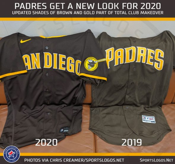 Padres Home Schedule 2020.San Diego Padres Brown Is Back The Dutch Baseball Hangout