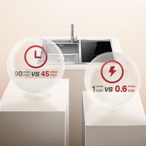 fotile 3 n 1 in sink dishwasher 56 6 decibel front control 18 in built in dishwasher