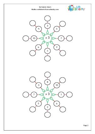 3x table stars