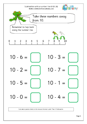 Subtraction With A Number Line 4