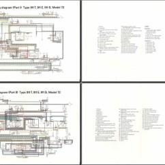 1974 Porsche 911 Wiring Diagram Gm Factory Radio 1972 Trusted Online Electric Elektrische Installatie Triumph Spitfire