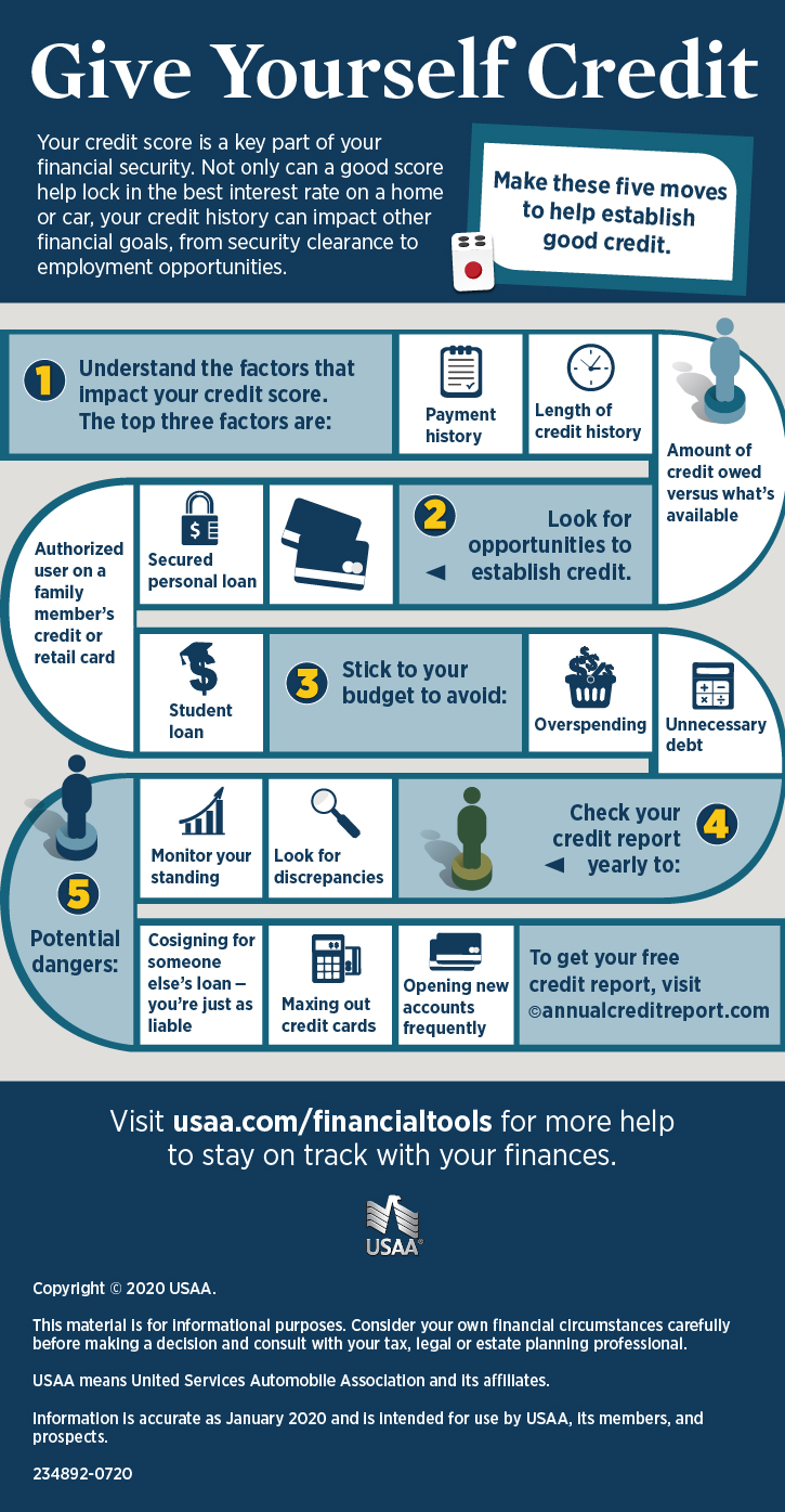 5 Tips to Build Credit Infographic   USAA