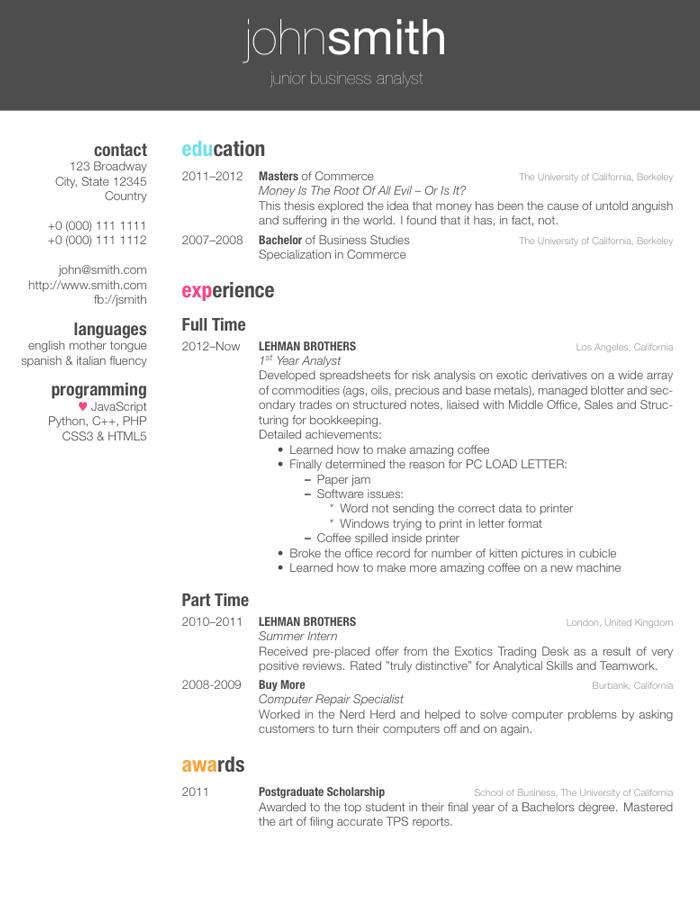 best google resume template 2017