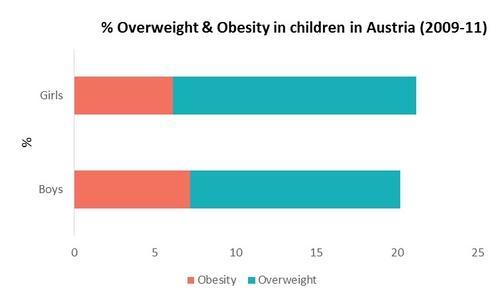 core learning path world obesity federation - 500×301