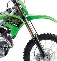 kawasaki kx450 motocross motorcycle most powerful dirtbike kawasaki kx450f dirt bike wiring diagram kx in addition kx 250 front [ 1440 x 1000 Pixel ]