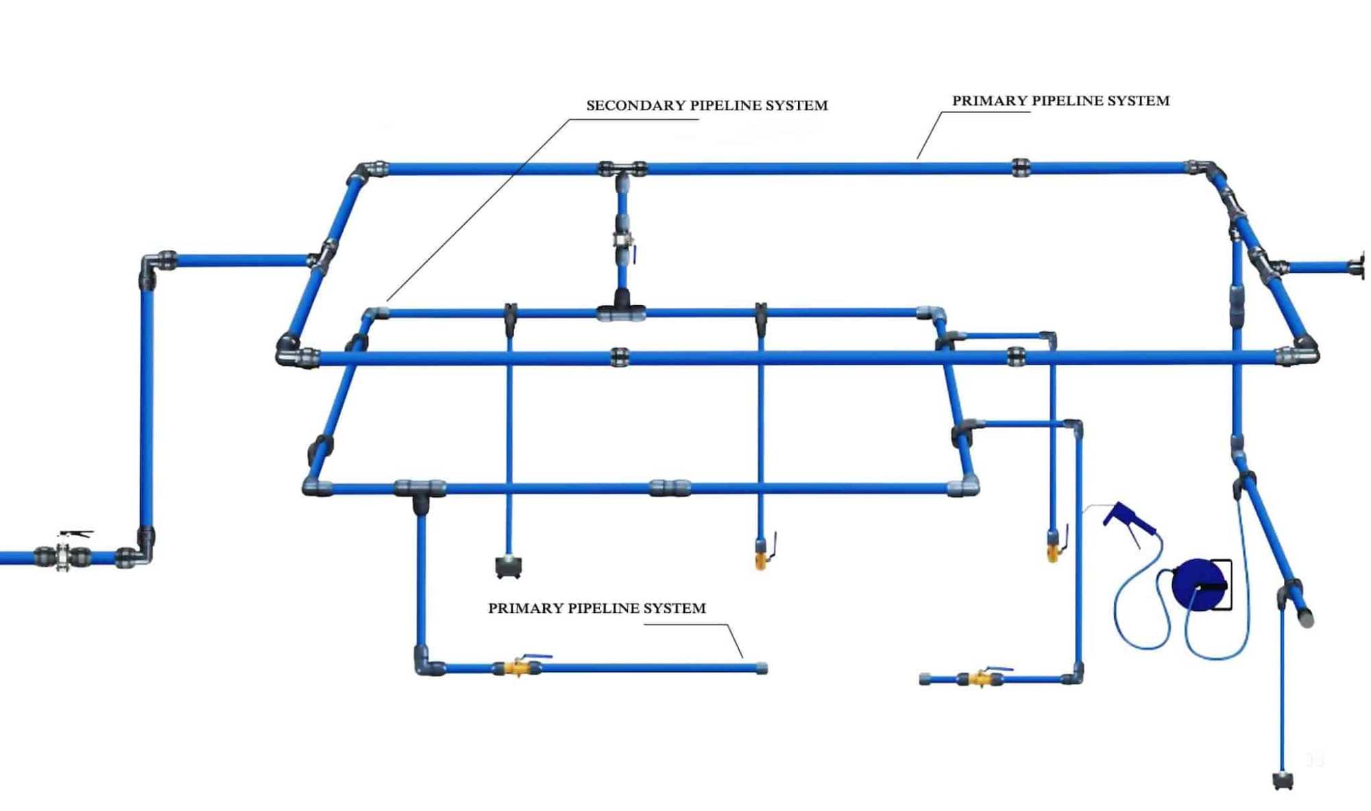 hight resolution of  compressed air piping system altair pneumatics photos ramapuram chennai air compressor dealers