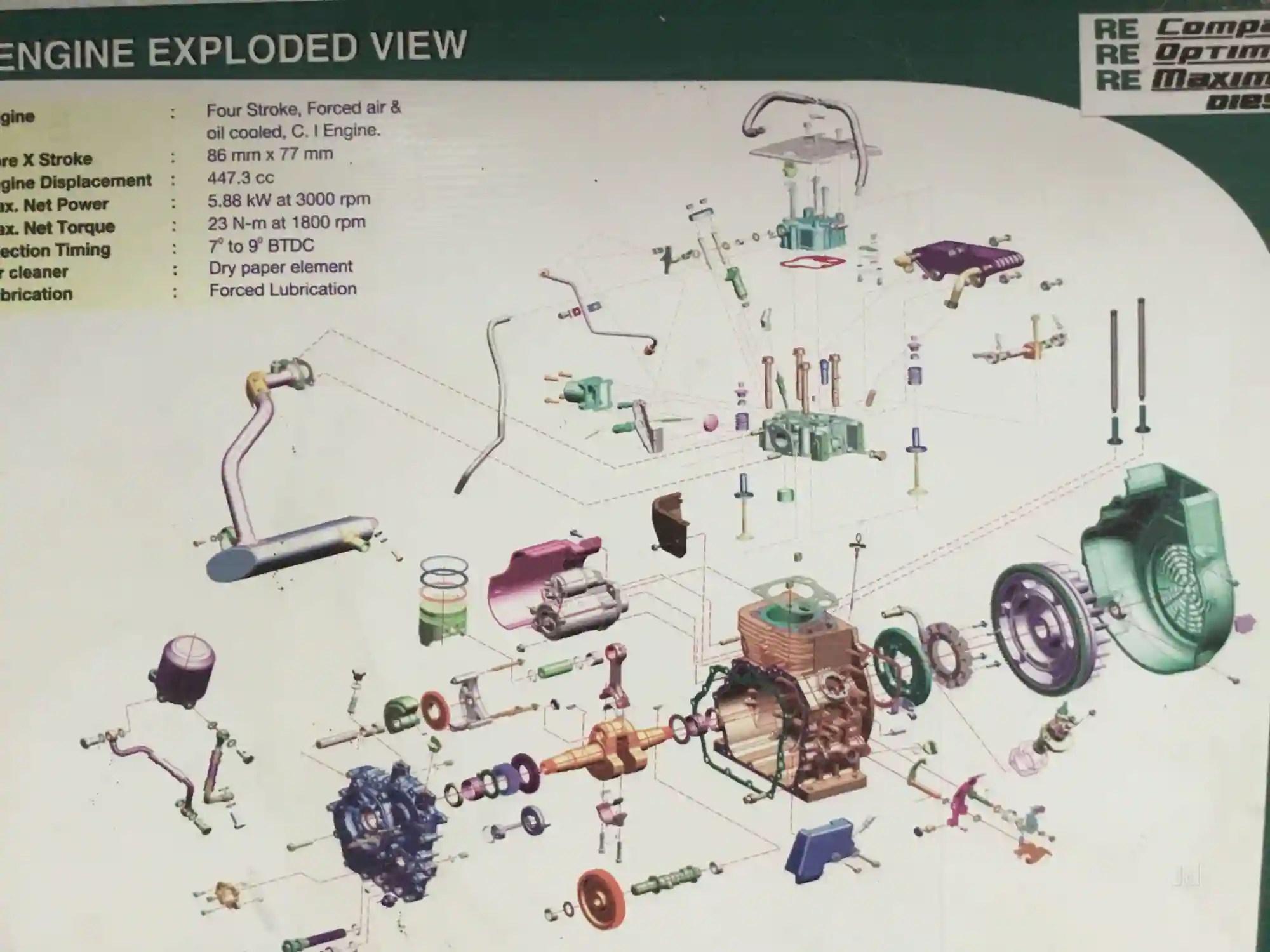 hight resolution of auto rickshaw engine diagram wiring diagram g11 engine parts diagram auto rickshaw engine diagram