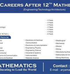 arya mathematics photos powai naka satara tutorials for class x  [ 4315 x 2275 Pixel ]