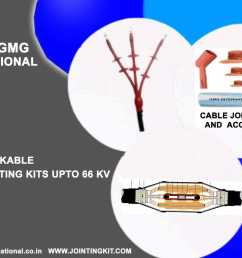 gmg international jagdhari work shop cable jointing kit manufacturers in yamunanagar justdial [ 2000 x 1259 Pixel ]
