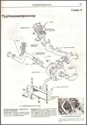 Dažādi Audi Manuāļi  AUDI uzbūves ABC  AUDIStylelv forums