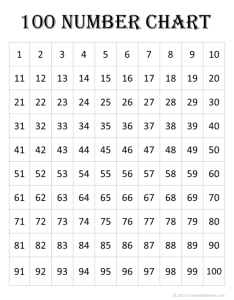 Free math printables number charts contented at home also chart frodo fullring rh