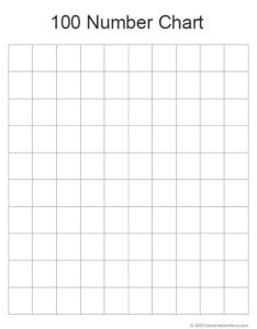Free math printable blank number chart also contented at home rh contentedathome