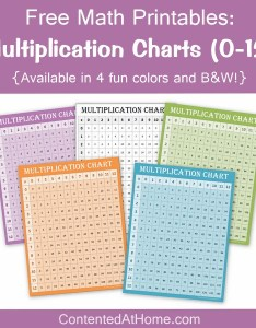 Free math printables multiplication charts also contented at home rh contentedathome