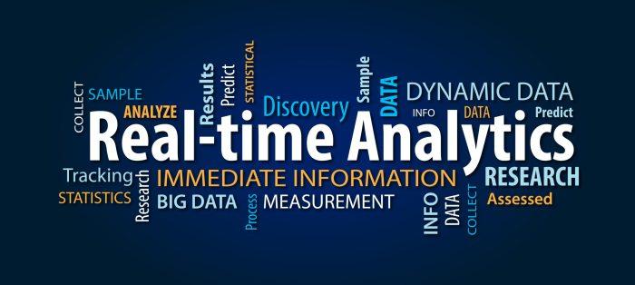 real-time analytcis