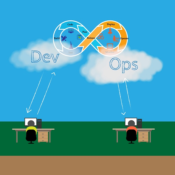 devops and cloud