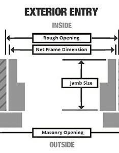 door measurement chart for measuring exterior doors also types of the home depot rh homedepot