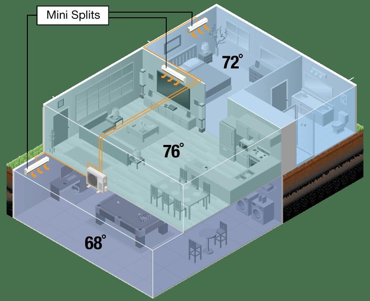 House Wiring Diagram In Telugu