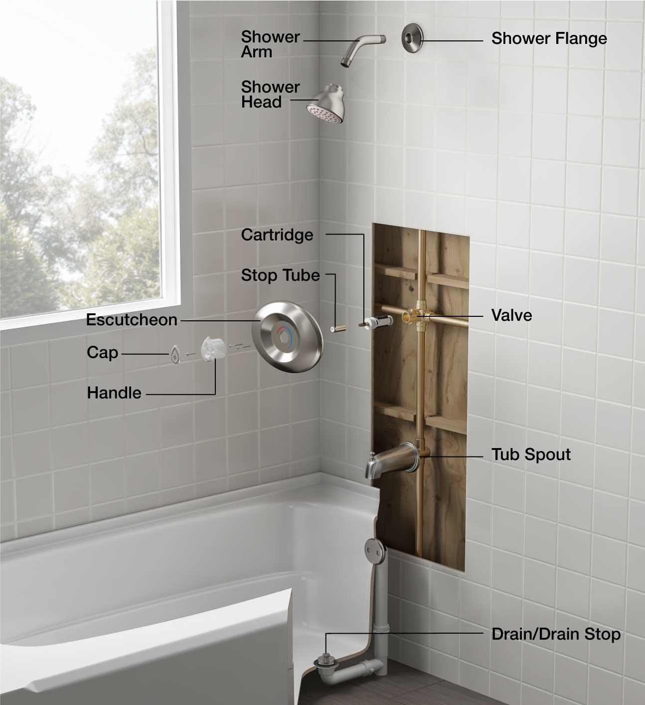 Sink Leaky Bathroom Faucet Repair