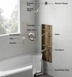 shower bathtub parts [ 1294 x 1413 Pixel ]