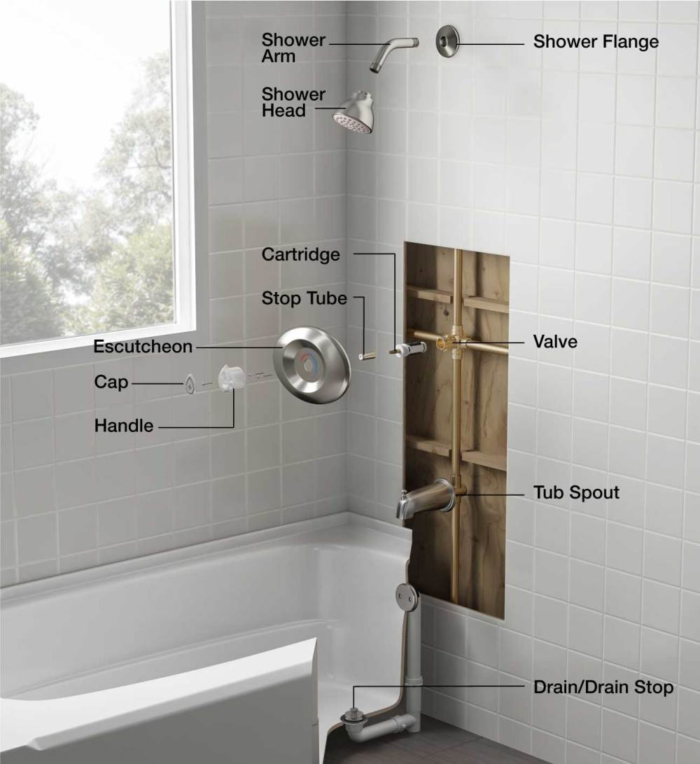 medium resolution of shower bathtub parts