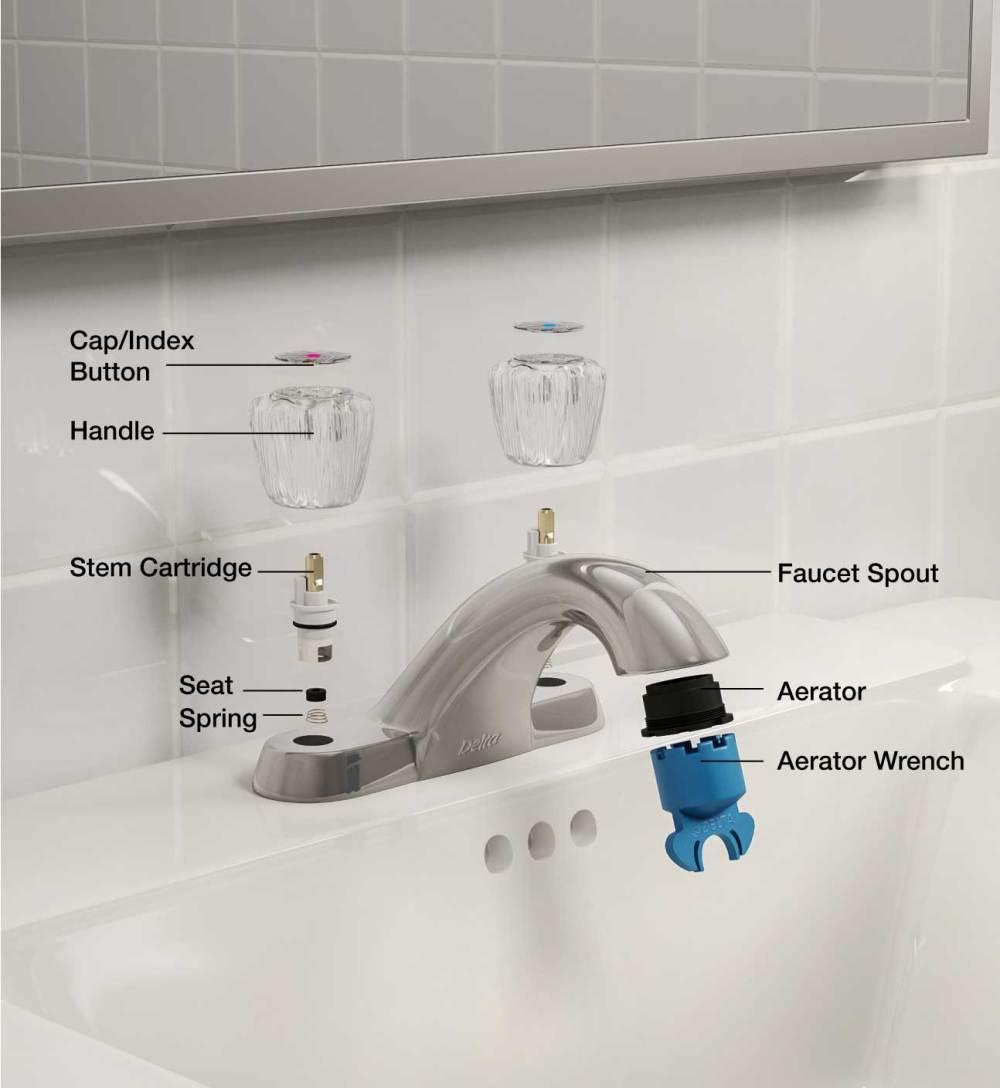 medium resolution of faucet parts