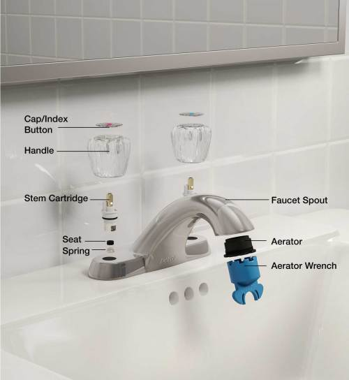 small resolution of faucet parts