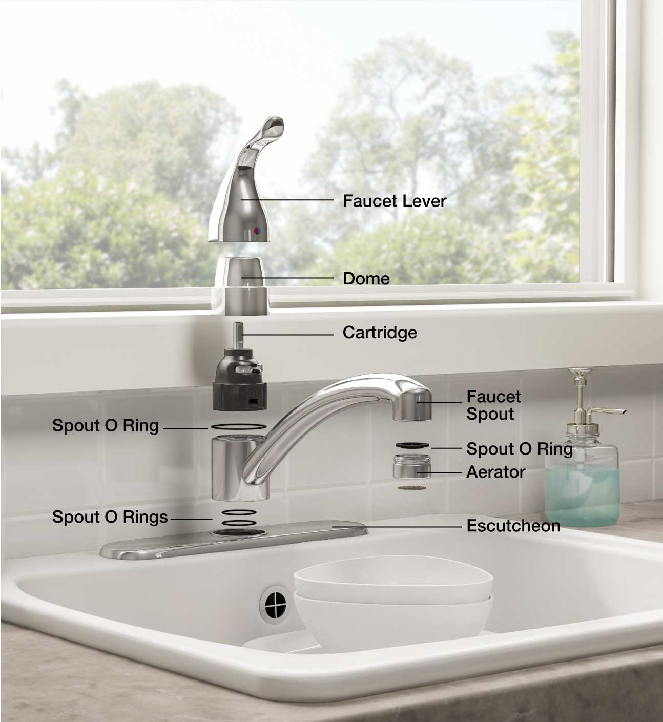 Faucet Parts Amp Repair Kits Handles Controls Amp Caps