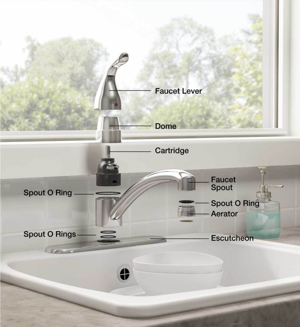 medium resolution of faucet parts