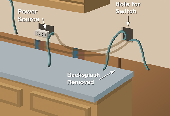 How to install direct wire under cabinet lighting installing under cabinet lighting at the led light design terrific direct wire mozeypictures Choice Image