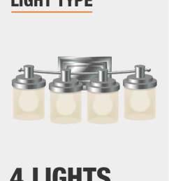 uses 4 100 watt medium base bulbs not included  [ 2005 x 2547 Pixel ]