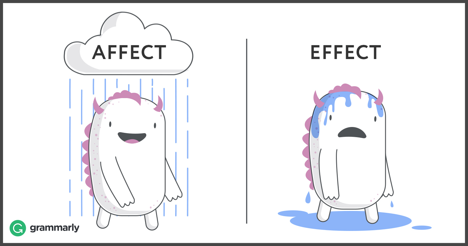 Affect Vs Effect Difference It S Not As Hard As You Think