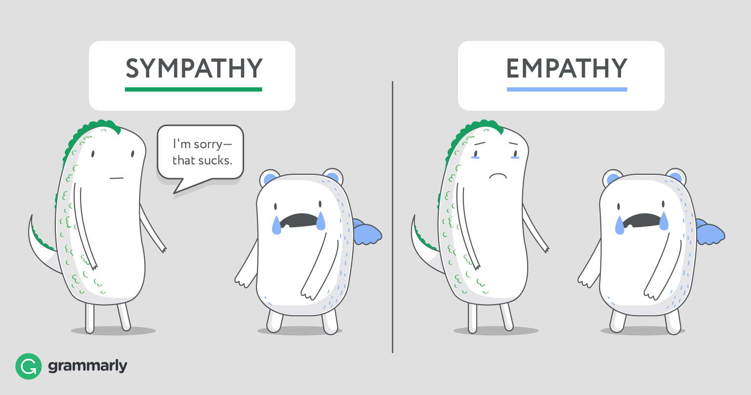 Hubungan Empathy Dengan User Centered Design