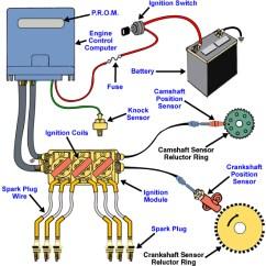 Autozone Wiring Diagrams Cat6 Straight Through Diagram Com Repair Guide Image Parts