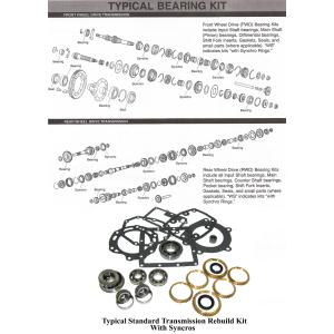 ATC Pro King Manual Transmission Rebuild Kit BK210AWS