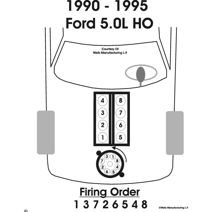 Mustang 5 0 Ho Firing Order Diagram Further Ford Mustang