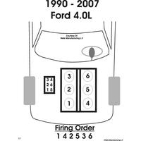 1999 Ford Truck Explorer 4WD 4.0L EFI SOHC 6cyl