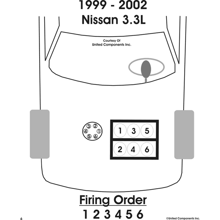 DISTRIBUTOR firing order for 1999-2002 quest is incorrect