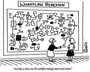 Workflow Redesign Cartoon