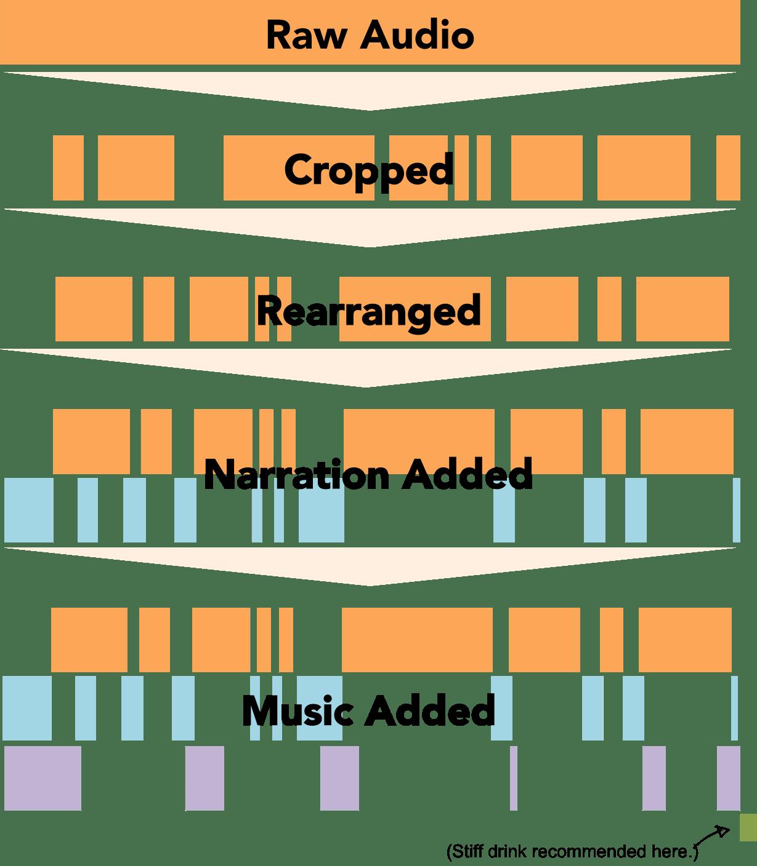 Editing-Process-Example-Image 3
