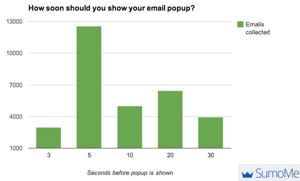 appsumo-popup-analytics-image 8