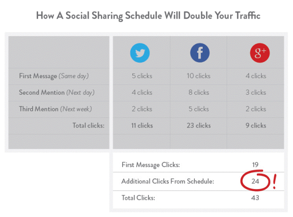 social-sharing-schedule-image 8