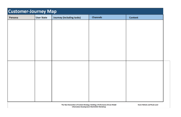 customer-journey-map-600x388