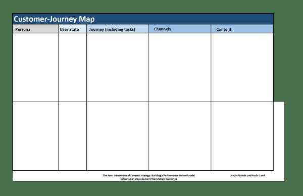 customer-journey-map-600x388