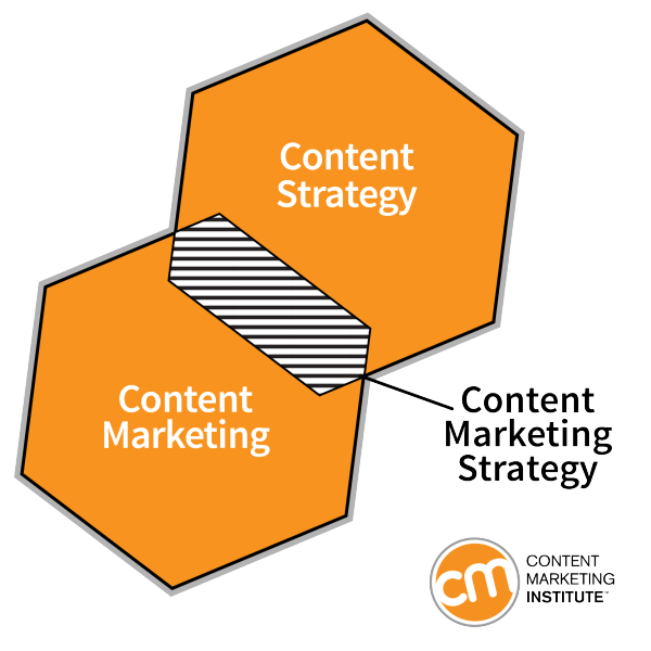 Content_Marketing_Strategy_1